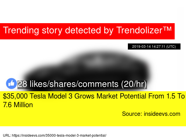 $35,000 Tesla Model 3 Grows Market Potential From 1 5 To 7 6 Million